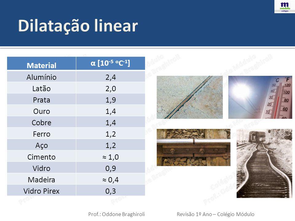 Dilatação linear Material α [10-5 oC-1] Alumínio 2,4 Latão 2,0 Prata